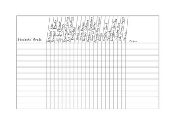 IEP Accommodations Chart