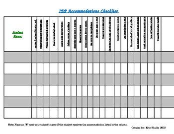 IEP Accommodations Checklist