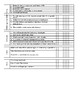 IEP Accommodations & Modifications Check List Template