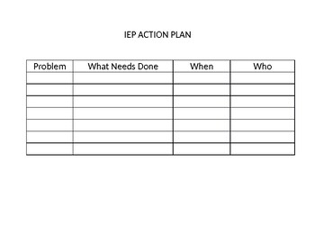 IEP Action Plan and Parking Lot