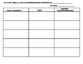 IEP Checklist - Align Goals/Accommodations/Performance