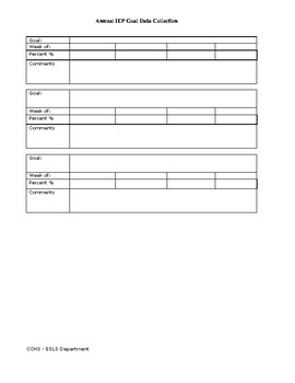 Annual Iep Goals >> Iep Annual Goals Data Collection Sheet By Tiffany Carrasco Tpt