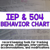 IEP Behavior Chart and Parent Contact Log