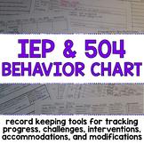 IEP Behavior Chart and Parent Contact Log
