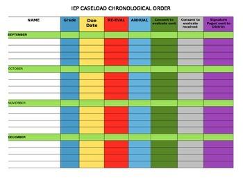 IEP Caseload Chronological Order Tracker