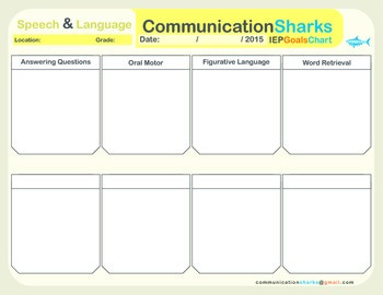IEP Caseload Goal Chart: Speech and Language