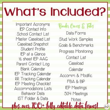 The Ultimate Special Education Binder - School Apples {editable} IEP Binder