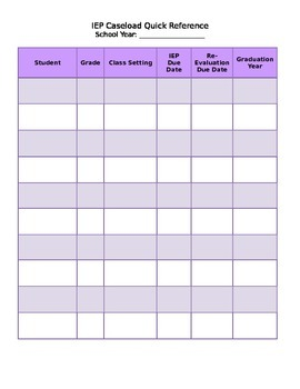 IEP Caseload Quick Reference Sheet