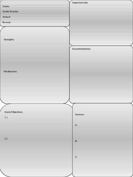IEP Cheat Sheet Editable - To Summarize IEP elements
