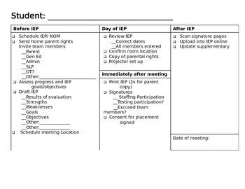 IEP Checklist