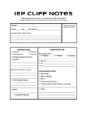 IEP Cliff Notes