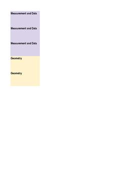IEP Common Core Goal Bank