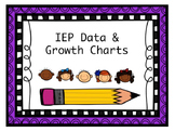 IEP Data Charts