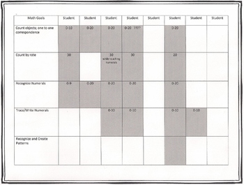 IEP Data Collection: Mulitple students per page; Directions included (7 pages)