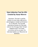 IEP Data Collection Tool developed for Google Sheets