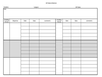 IEP Data Collection form