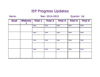 IEP Data Log