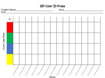IEP Data Probe- Color Identification of Four Colors