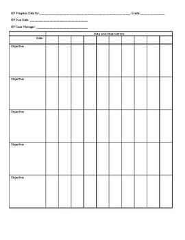 IEP Data Sheet