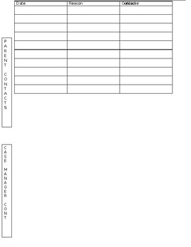 IEP Data Tracking Form