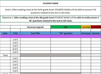 IEP Data Tracking Spreadsheets (Reading - W Questions)