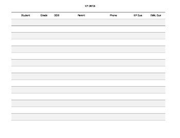 IEP Dates Form
