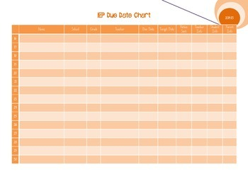 IEP Due Date Chart