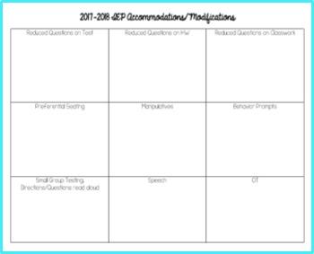IEP Editable Organizers
