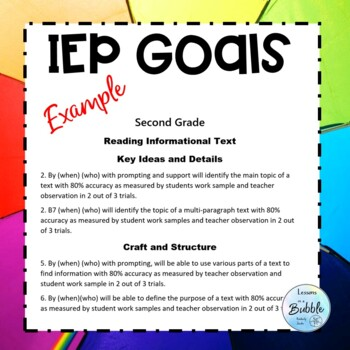 IEP Goal Bundle Kinder to Sixth; reading, writing, math