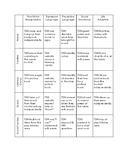 IEP Goal Chart