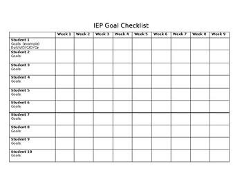 IEP Goal Checklist- EDITABLE