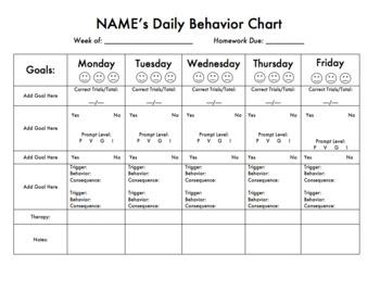 IEP Goal Daily Chart