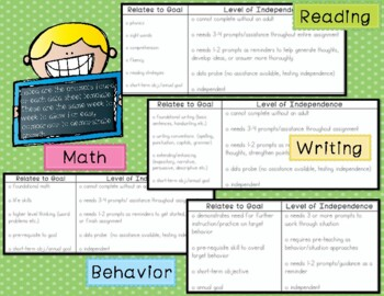 IEP Data Sheets for Reading, Writing, Math, & Behavior Goals Areas 2017-2018