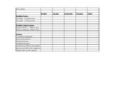 IEP Goal Documents
