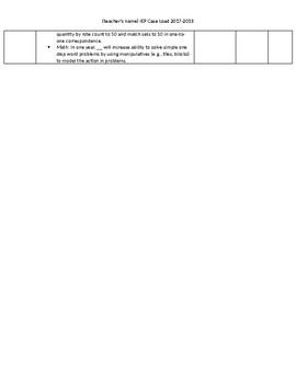 IEP Goal Grid