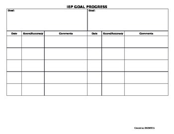 IEP Goal Progress