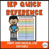 IEP Goal Quick Reference (Editable)