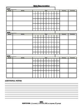 IEP Goal Tracking Data Page