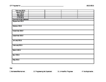 IEP Goal Tracking-Monthly