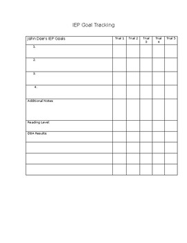 iep goal tracking chart by the greatest classroom tpt