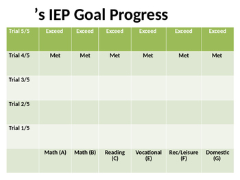 IEP Goal Wall