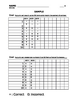 IEP Goal Work Tracking Form