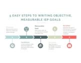 IEP Goal Writing Chart Template