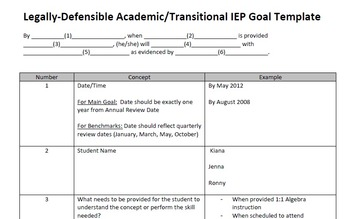 How To Write Iep Goals Guide For >> Iep Goal Writing Template Guide Easy To Use Adobe Pdf By Mike