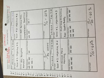 IEP Goal and Objective Data Collection Form