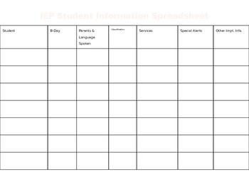 IEP Goals- Editable
