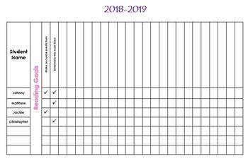 IEP Goals - Editable Checklist