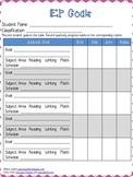 IEP Goals - Progress Monitoring