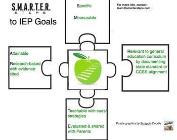 IEP Goals: SMARTER Steps Puzzle Handout