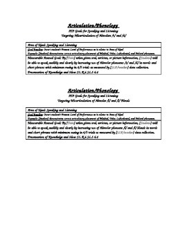 IEP Goals for Articulation/Phonology Linked to Common Core State Standards